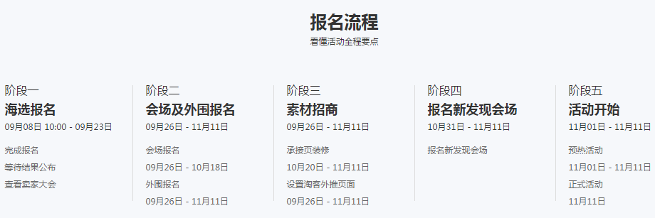 2016双11淘宝嘉年华时间节点